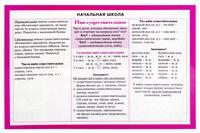 Справочные материалы в таблицах. Начальная школа. Имя существительное