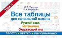 Все таблицы для 3 класса. Русский язык. Математика. Окружающий мир