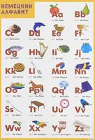Немецкий алфавит. Плакат
