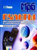Пульты дистанционного управления в современных телевизорах