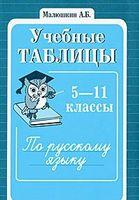 Учебные таблицы по русскому языку. 5-11 классы