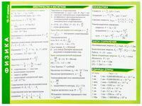 Справочные материалы: Физика. 10-11 классы