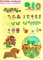 Полхов-майдан. Примеры узоров и орнаментов. Плакат