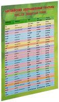 Английские неправильные глаголы. Плакат