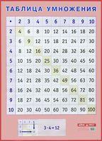 Таблица умножения. Плакат (большой формат)
